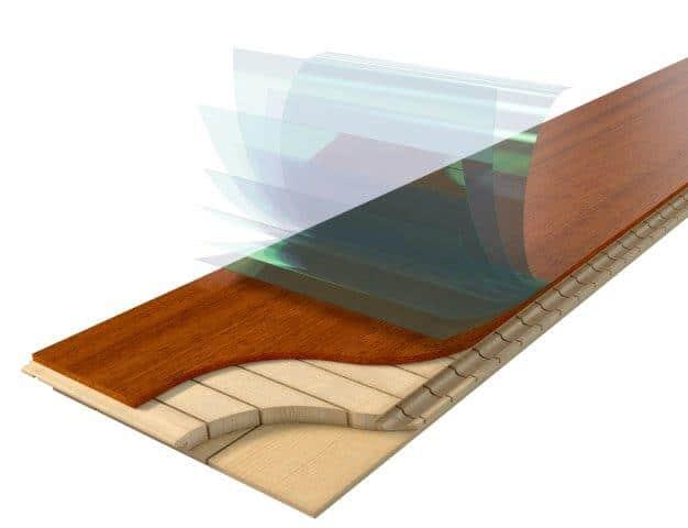 Budowa deski trójwarstwowej - Barlinek