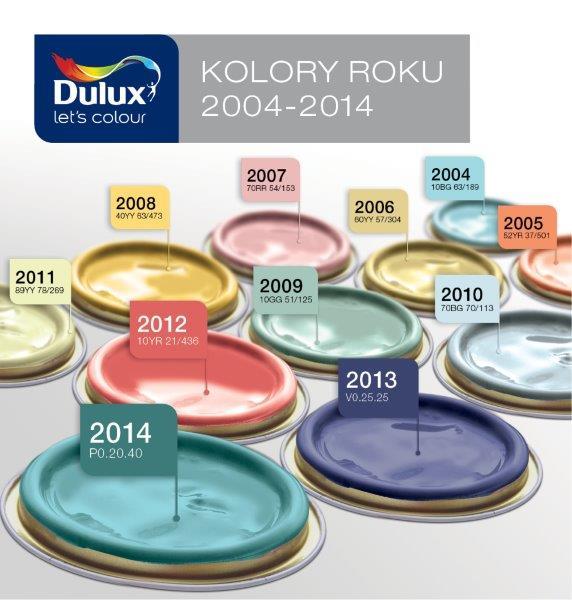 Kolory Dulux - 2004-2014