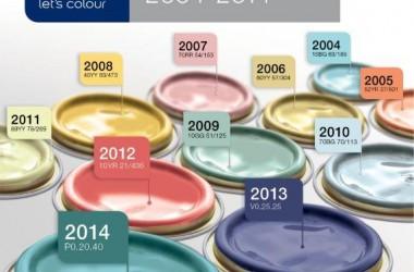 Morze Możliwości – Kolor Roku 2014