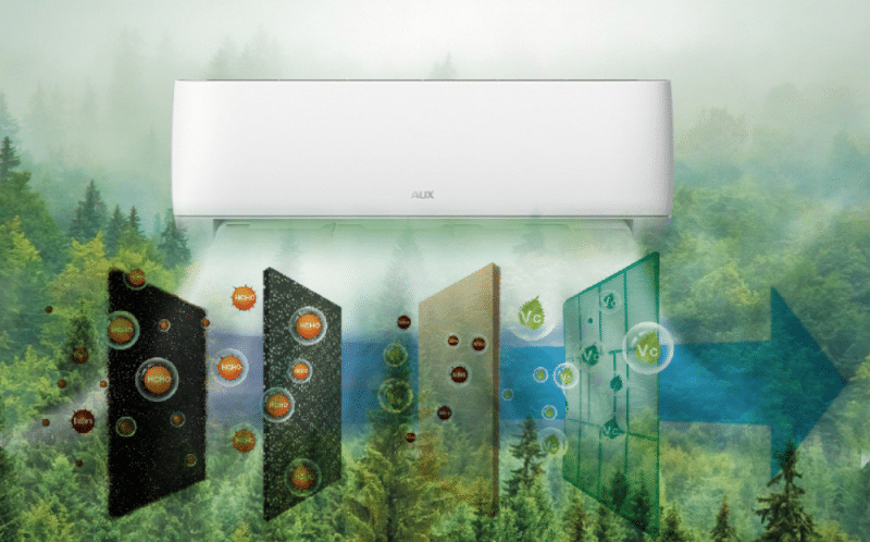 Klimatyzator z oczyszczaniem powietrza