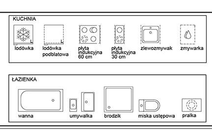 symbole urządzeń w kuchni i łazience